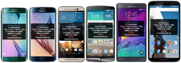 htc_one_m9_samsung_galaxy_s6_size_comparison