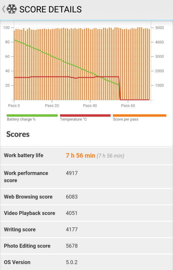 sony-xperia-z3-plus-batteritid