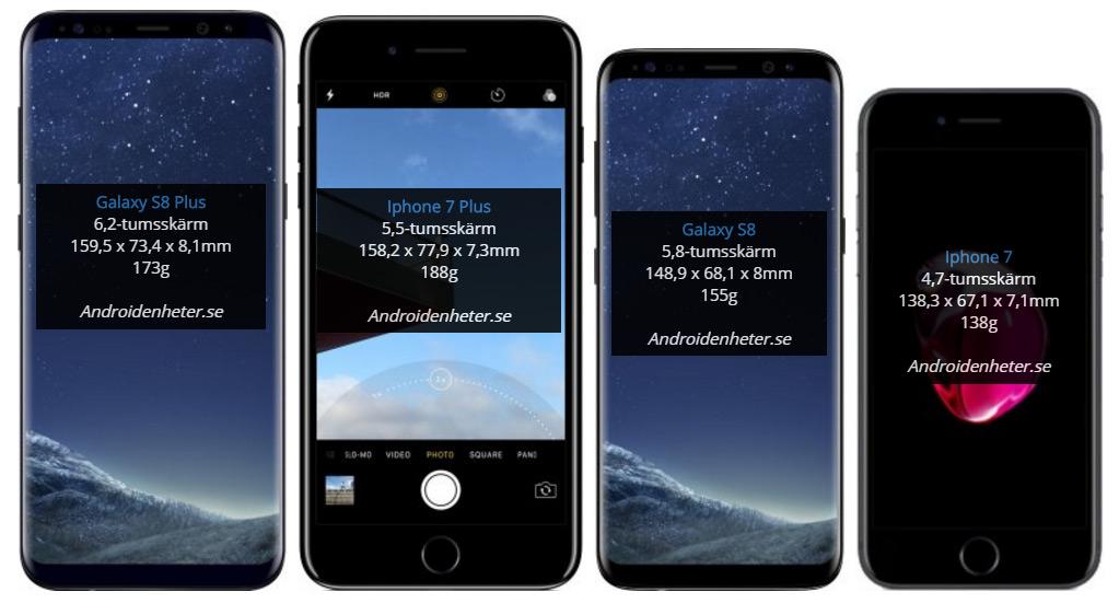 Jämför Iphone 6 Plus Och 8 Plus