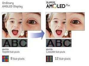 amoled-vs-super-amoled-plus.img_assist_custom-300x224