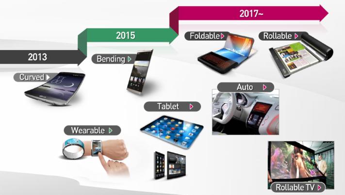Kommer LG släppa mobil med rullbar skärm nästa år?