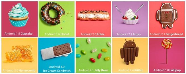 Vilken Androidversion kör din smartphone?