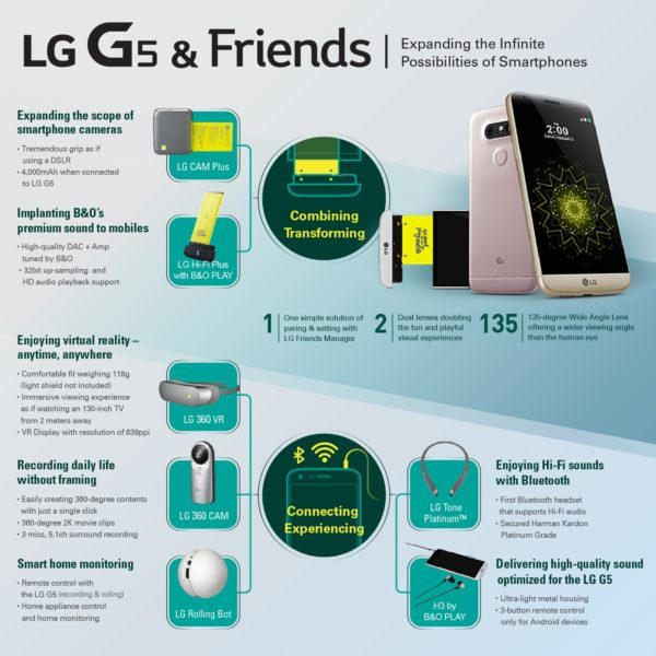 lg-g5-infographic-hi-res