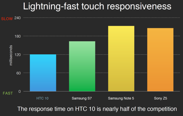 htc-10-touch