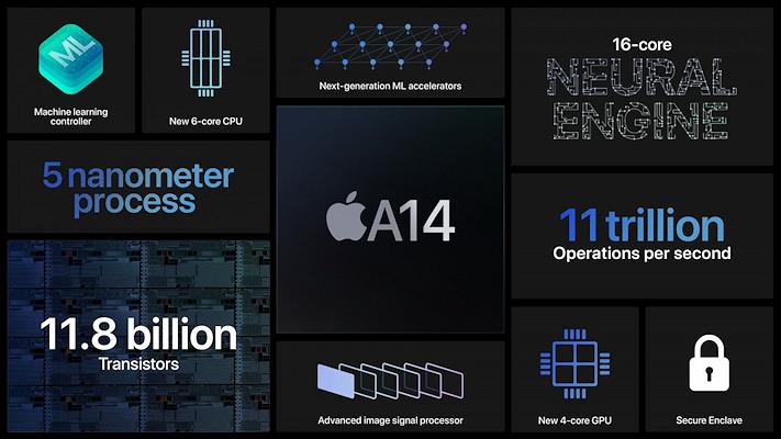 Apple A14 Bionic är första mobilchippet med 5nm